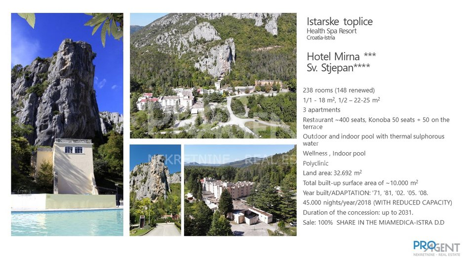 Kurort Istarske Toplice, Hotel und Poliklinik